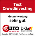 Test Crowdinvesting